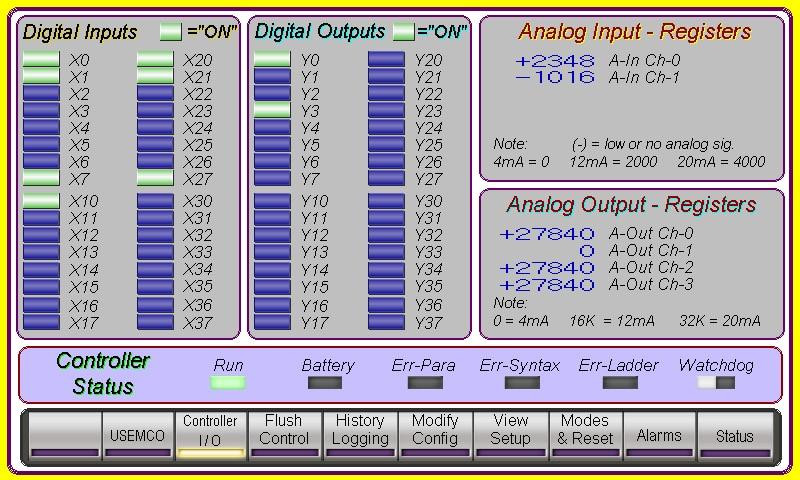 Controller I_O